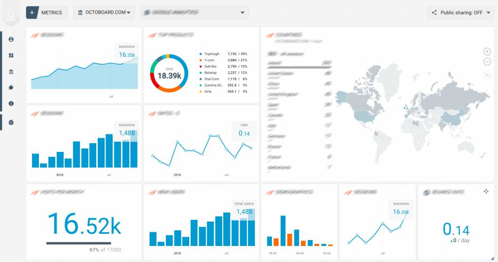 Social Media Metrics Dashboard Template