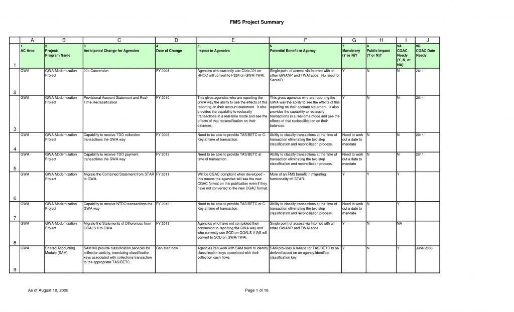 Software Deployment Plan Document Template