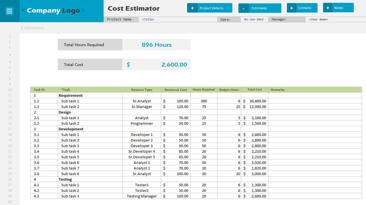 Software Project Cost Estimate Template Spreadsheet
