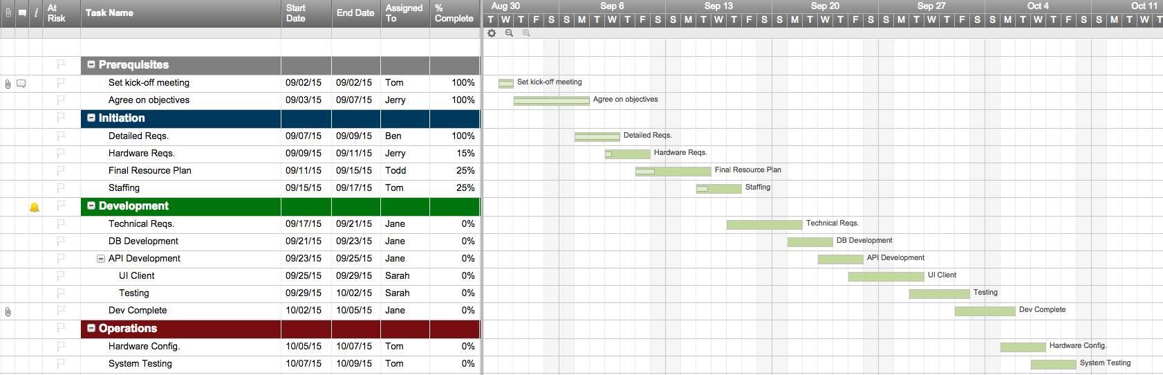Software Project Plan Template Xls