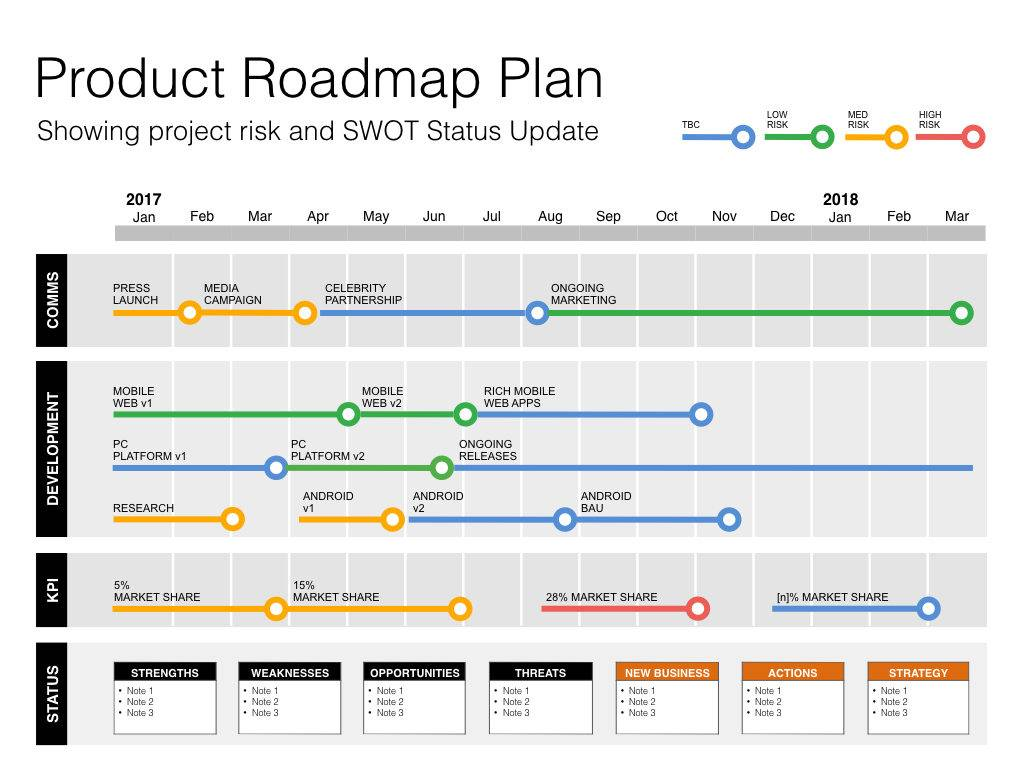 Software Project Planning Templates Free