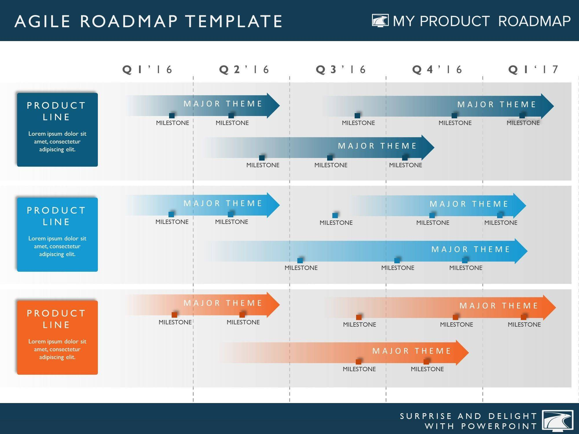 Software Roadmap Template Powerpoint