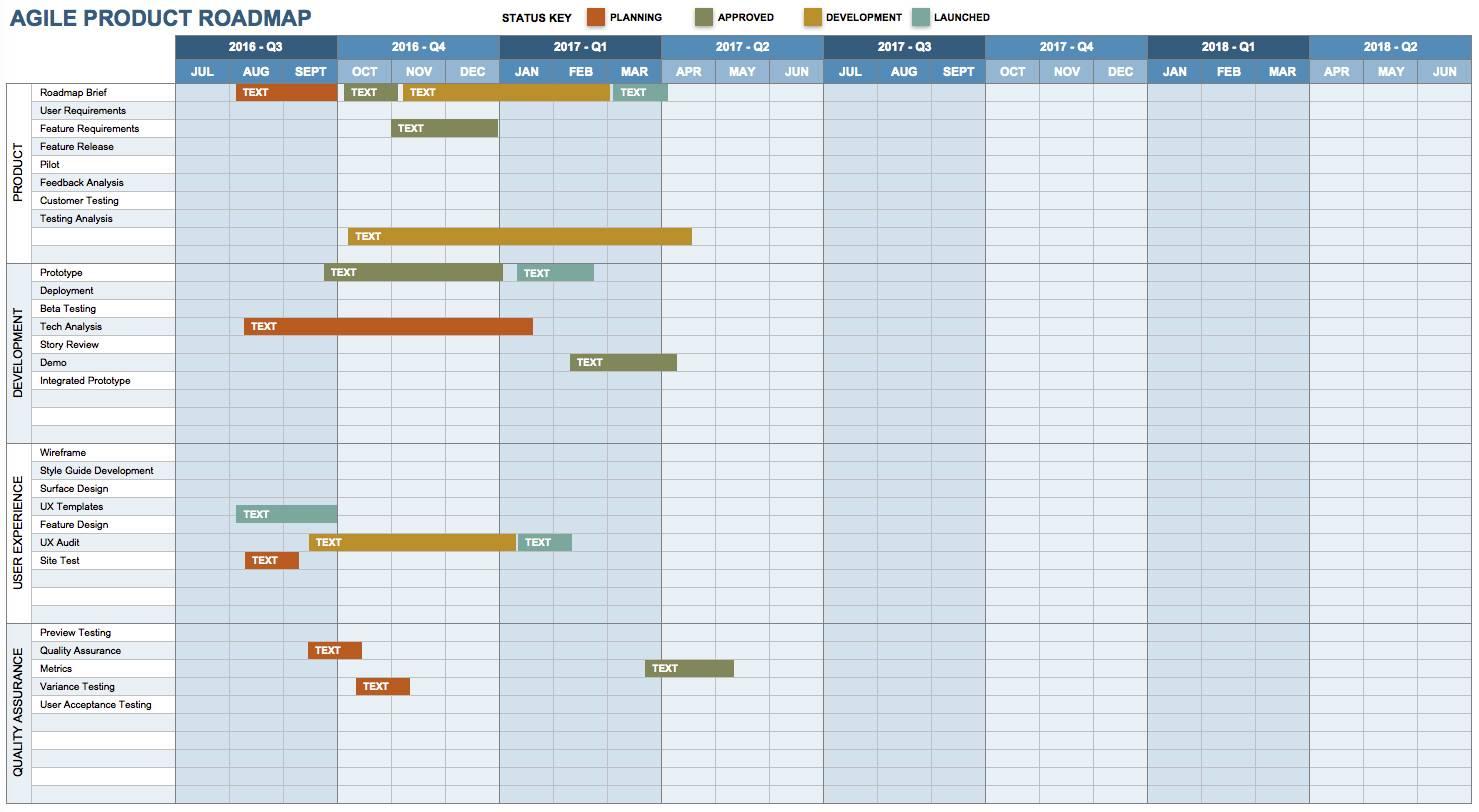 Software Roadmap Template Ppt