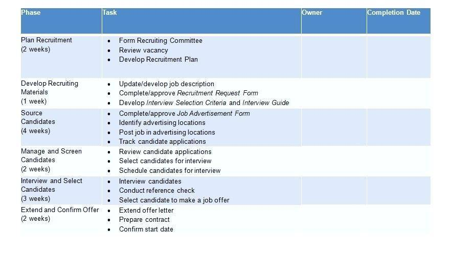 Sourcing Strategy Template