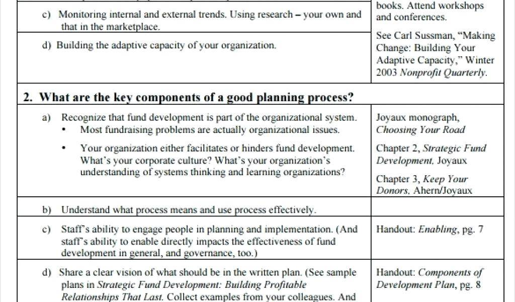 Staff Capacity Building Plan Template