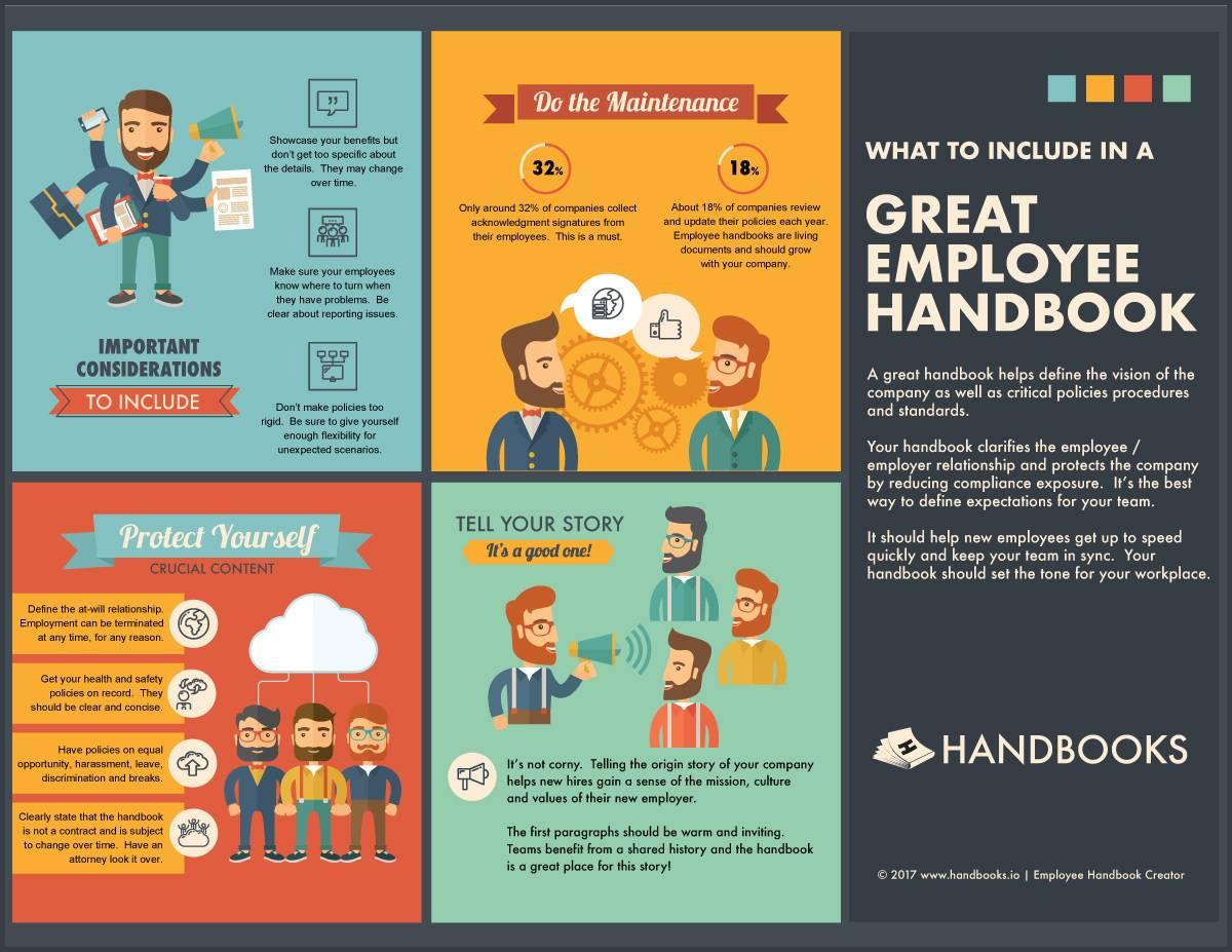 Staff Handbook Template 2017