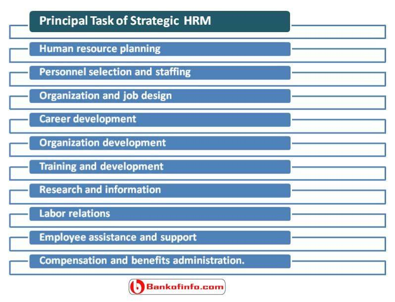 Staffing Plan Template Shrm