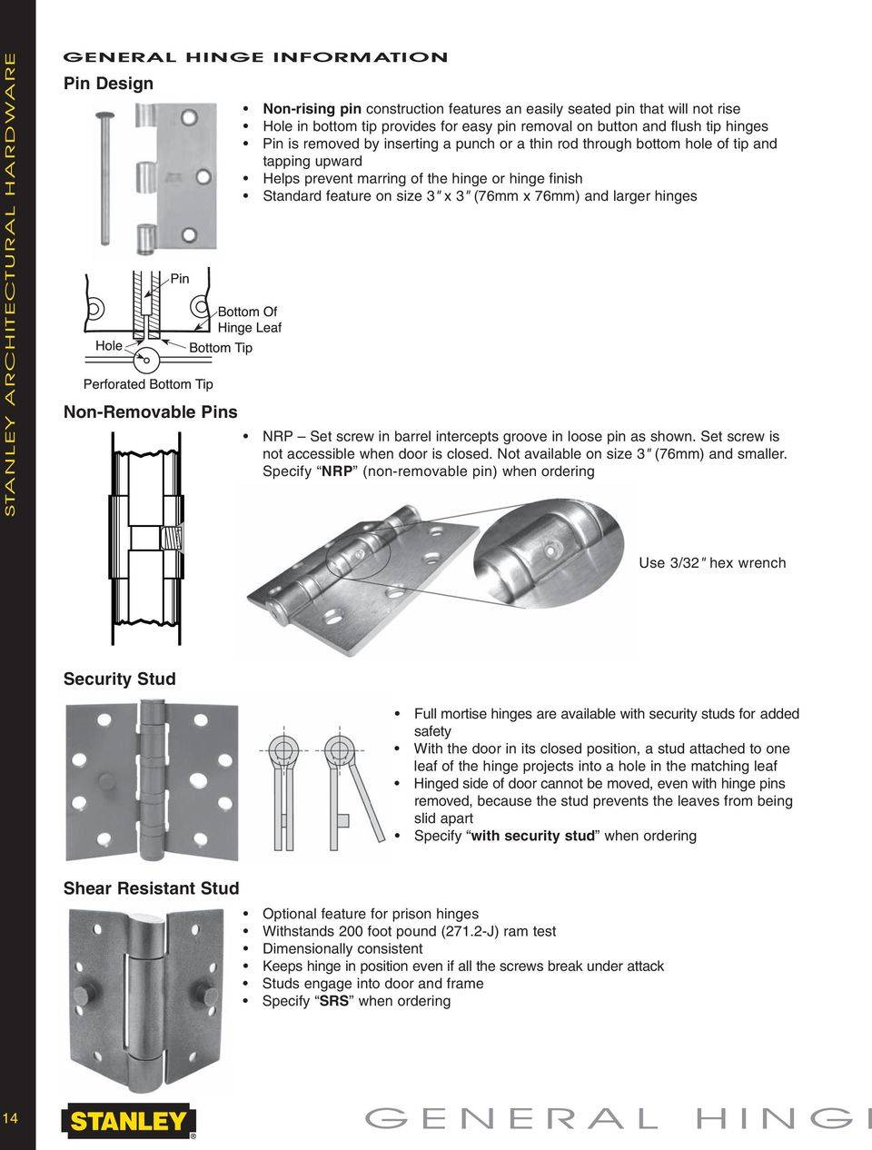 Stanley Ce Hinge Template