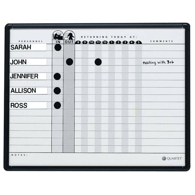 Startup Board Deck Template