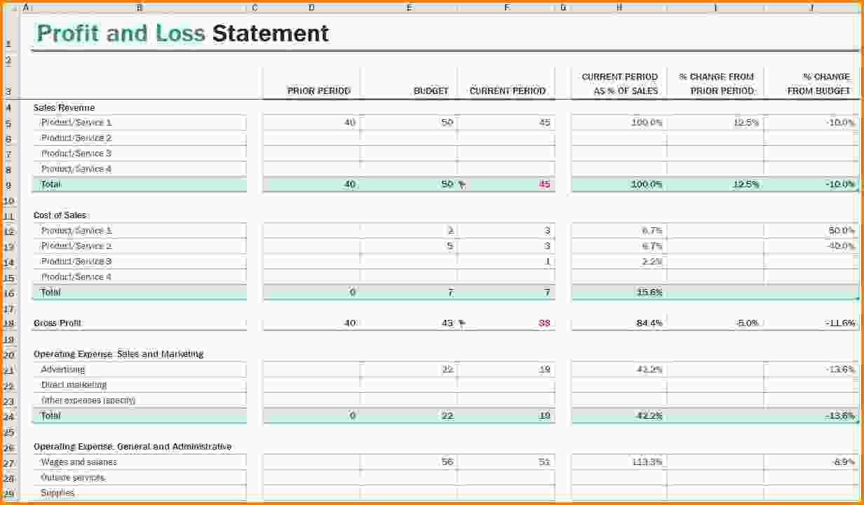 Statement Of Profit And Loss Excel Template