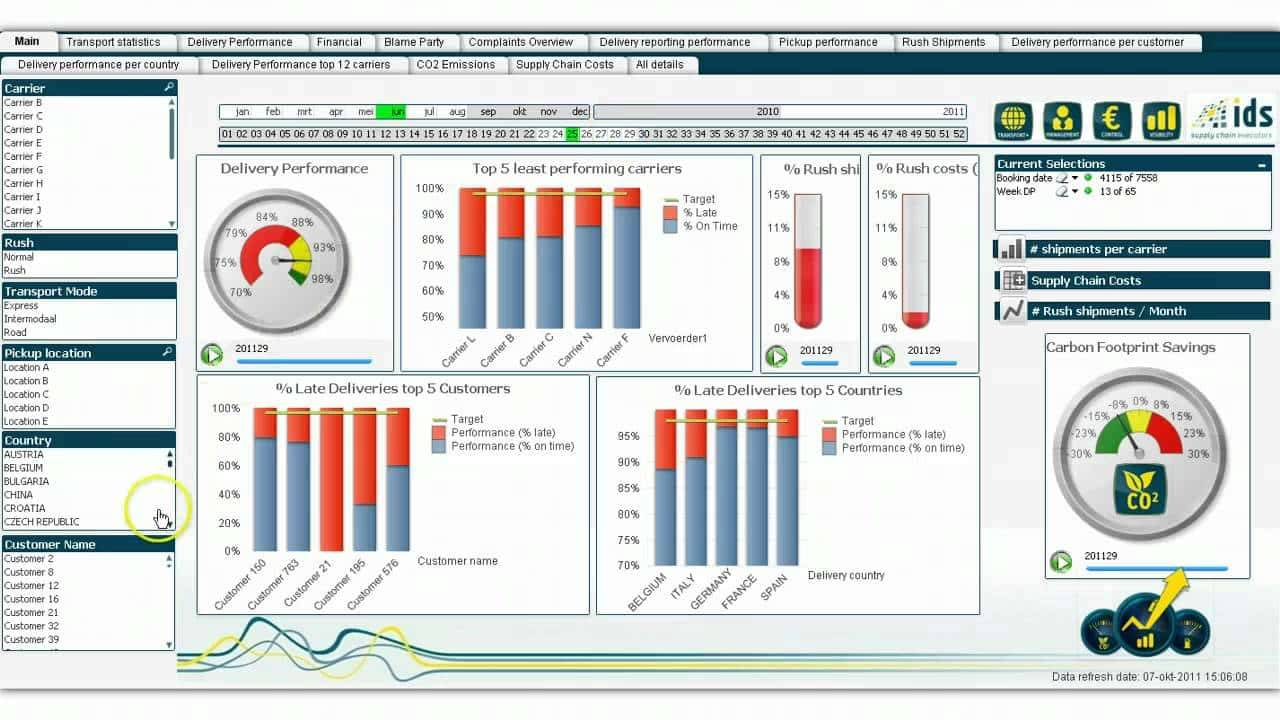 Stock Audit Report Format Excel