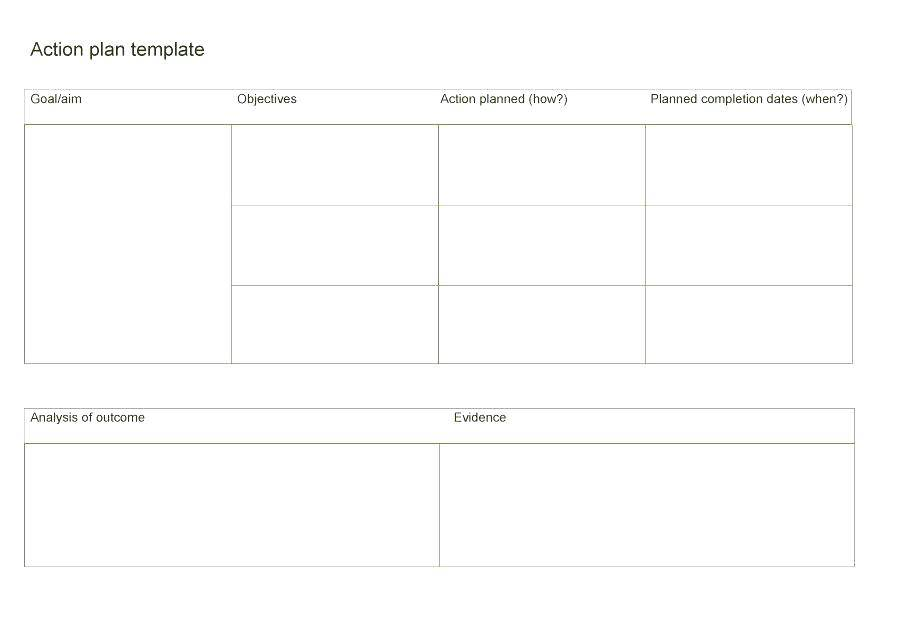 Strategic Action Plan Template Ppt