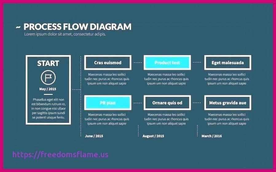 Strategic Marketing Plan Template Ppt
