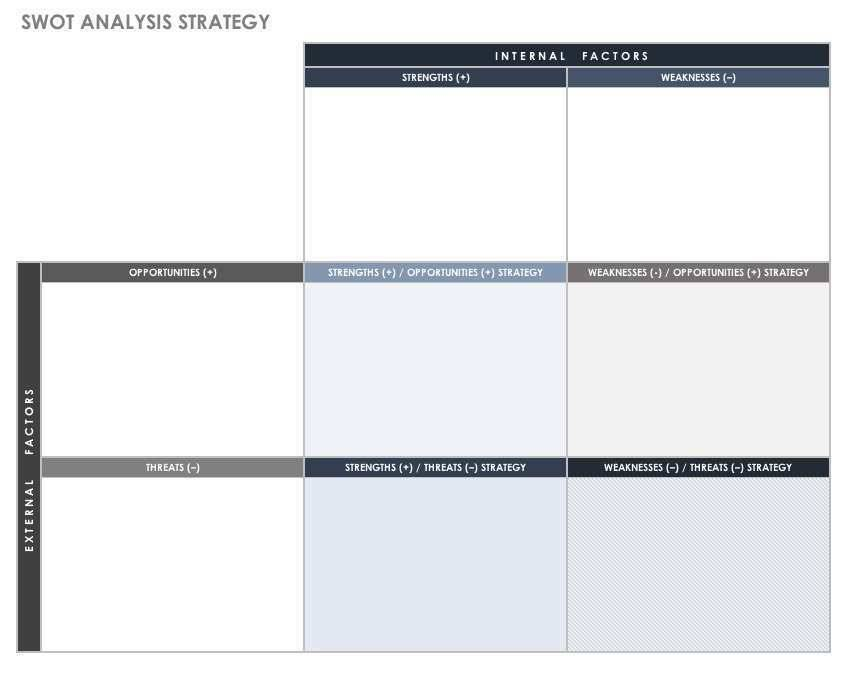 Strategic Planning Roadmap Template