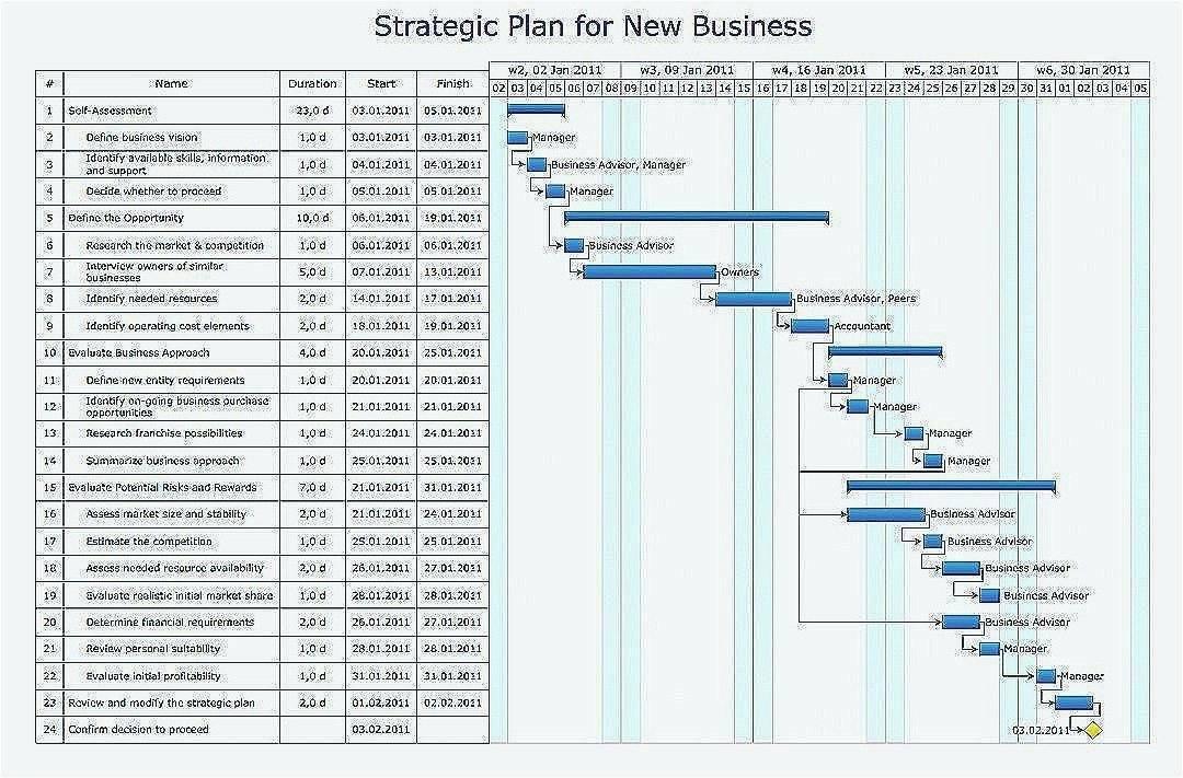 Strategic Roadmap Excel Template