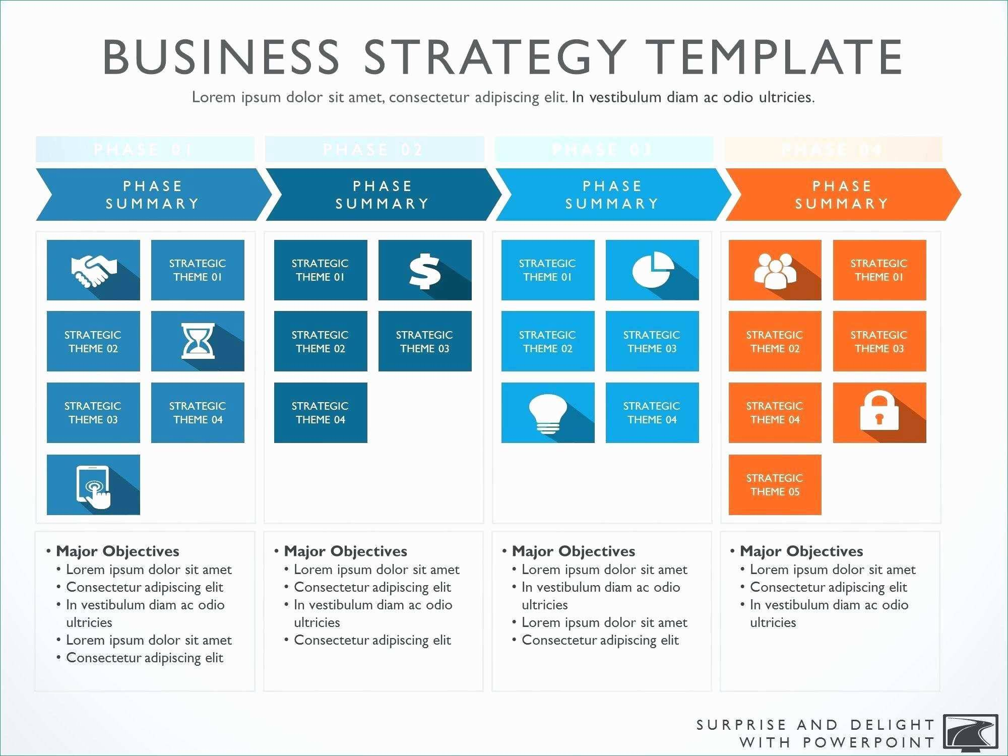 Strategy Roadmap Ppt Template
