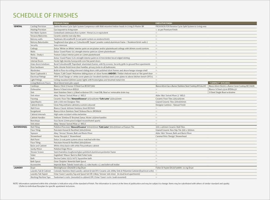 Subcontractors Agreement Form