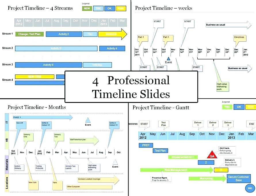 Succession Plan Format