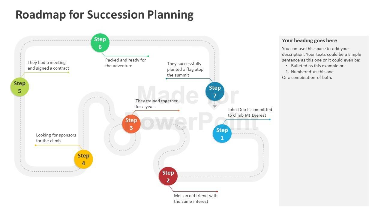 Succession Planning Template Powerpoint