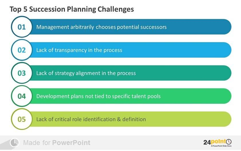 Succession Planning Templates
