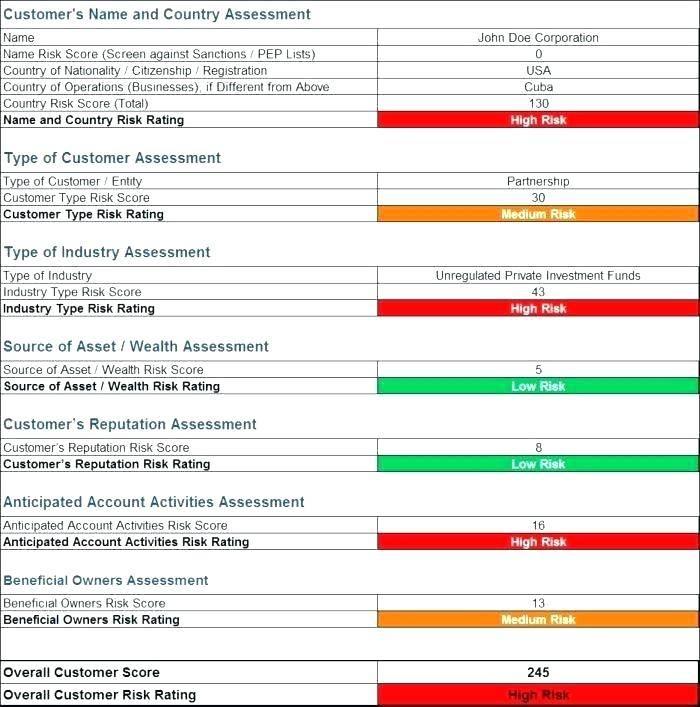 Supplier Assessment Report Template