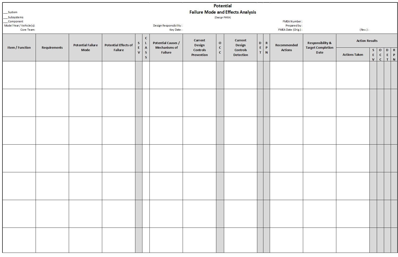 Supplier Assessment Sheet