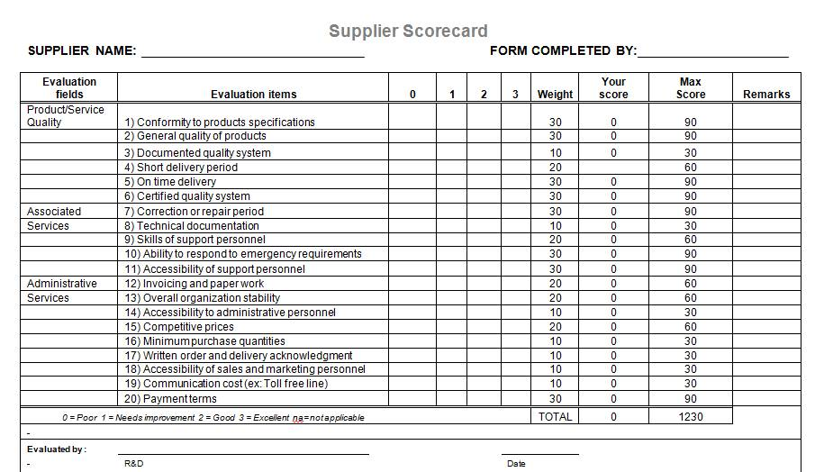 Supplier Evaluation Template Excel
