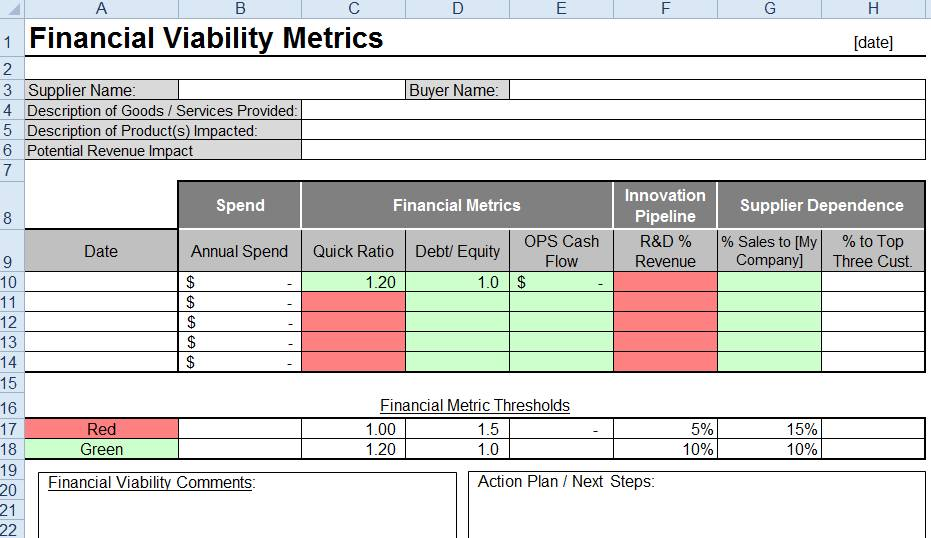 Supplier Financial Evaluation Template