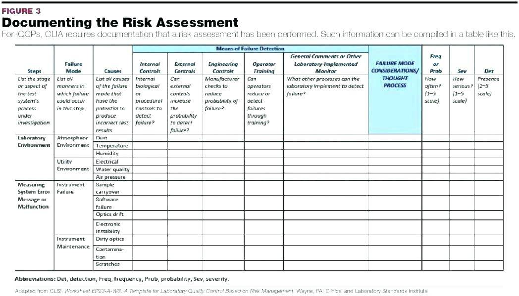 Supplier Quality Assessment Template