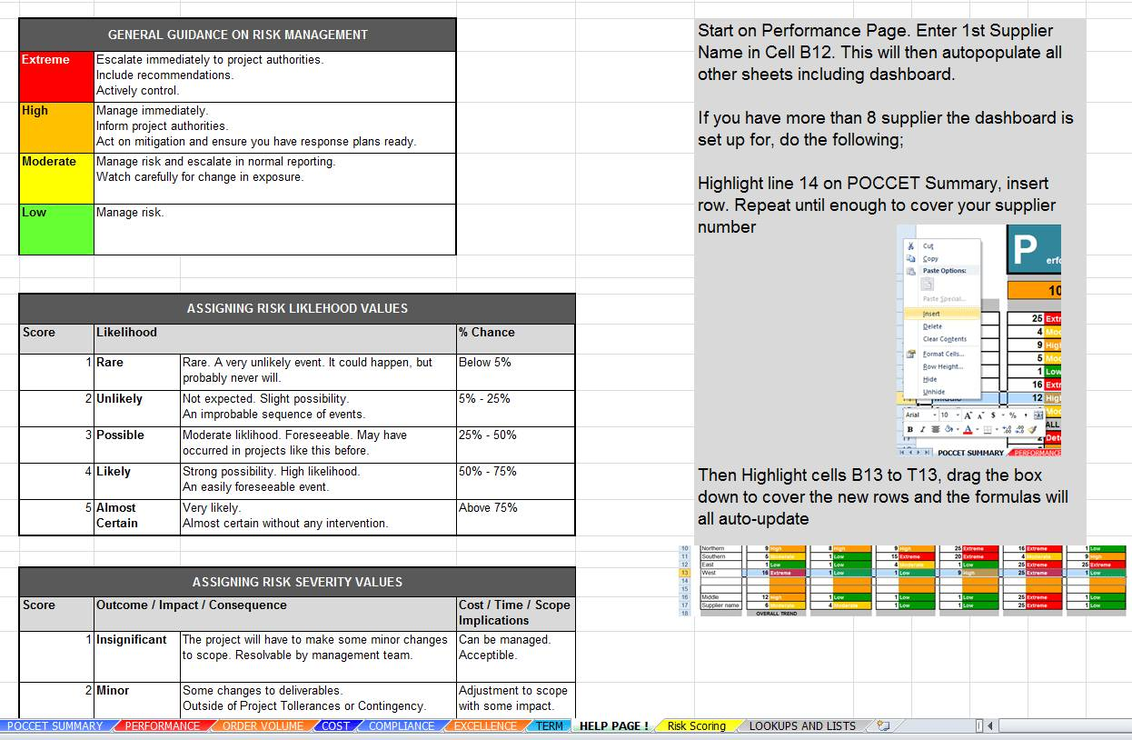 Supply Chain Risk Assessment Template