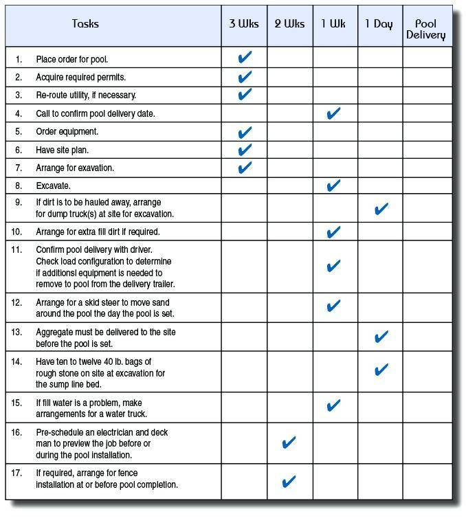 Swimming Pool Maintenance Checklist Template