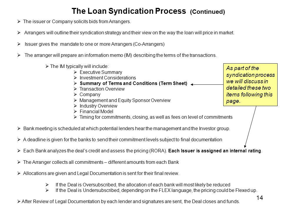 Syndicated Loan Term Sheet Example