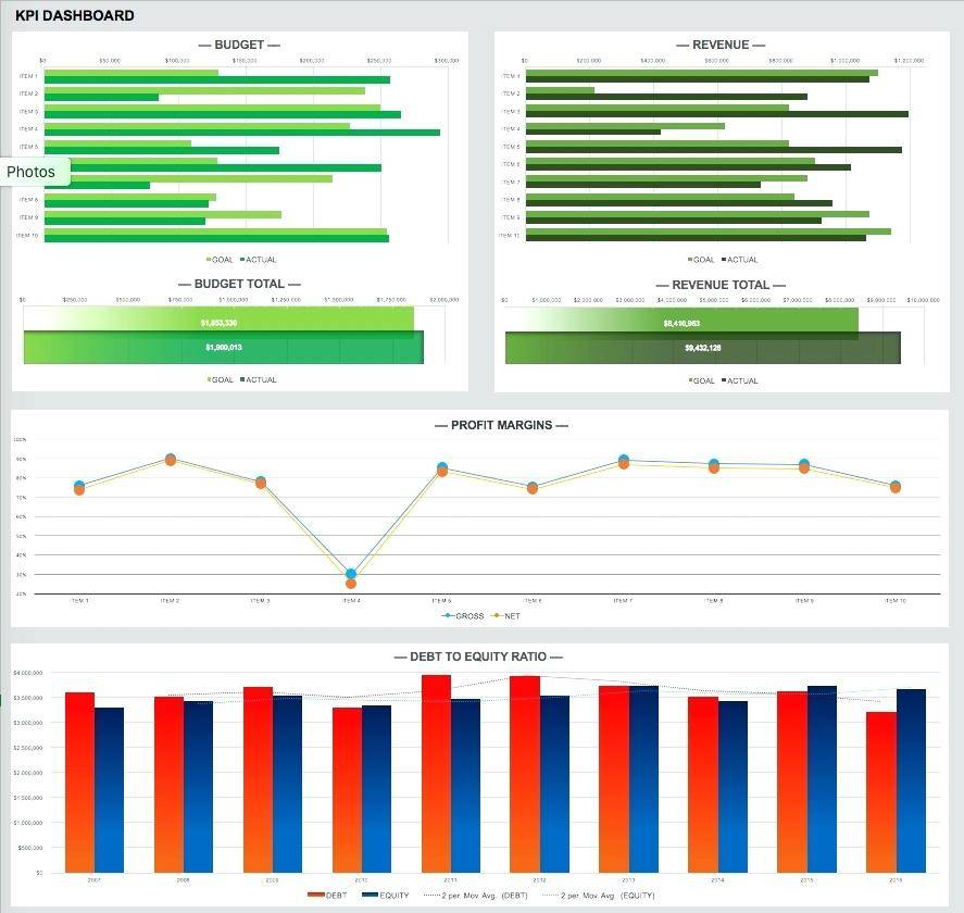 Tableau Call Center Dashboard Examples