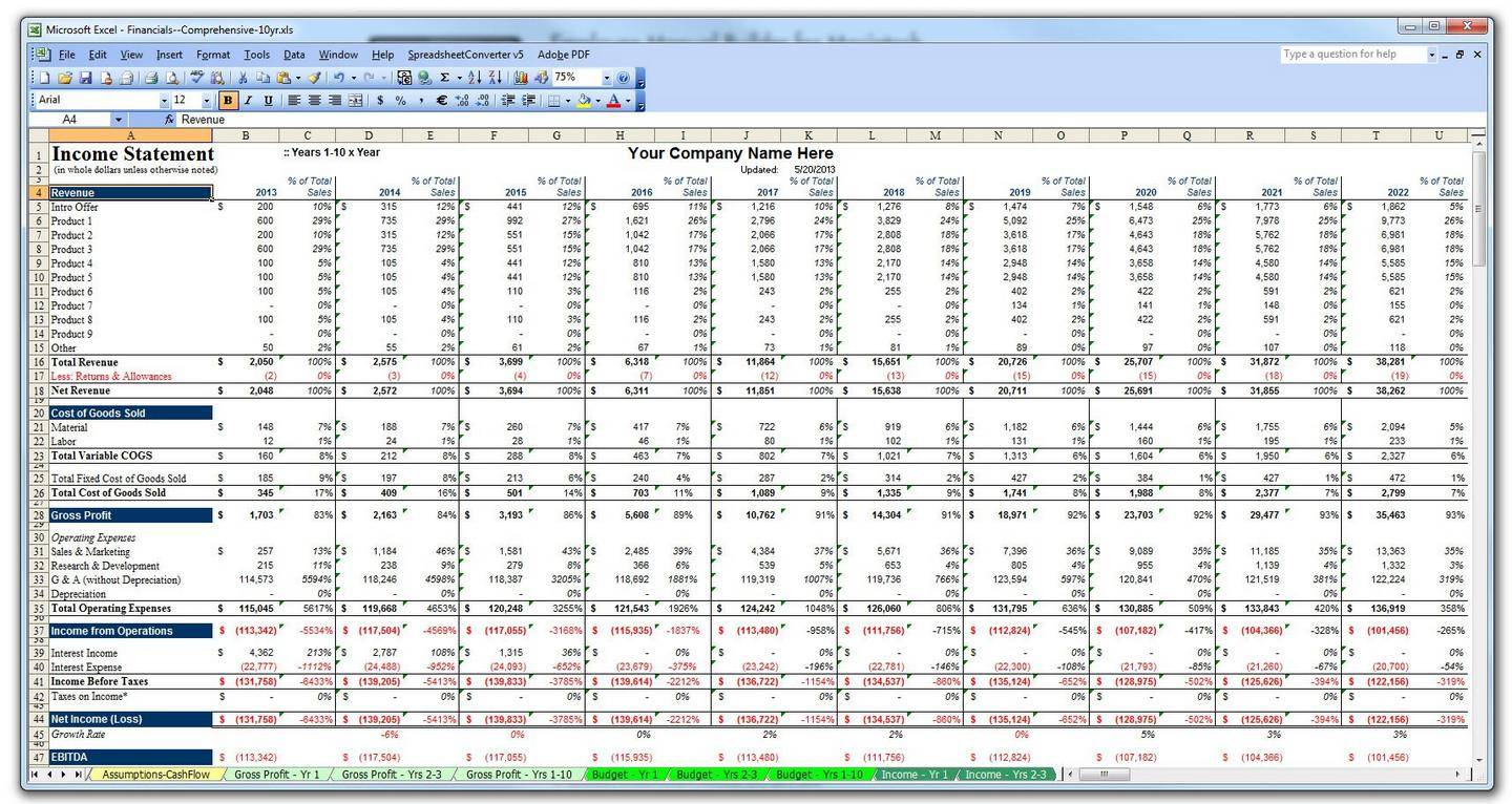Tech Startup Financial Projections Template