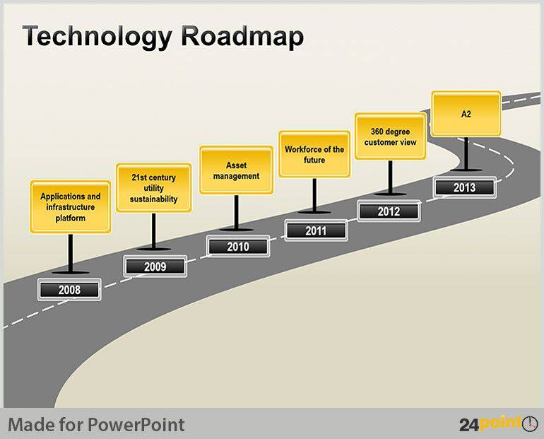 Technology Roadmap Template Ppt Free