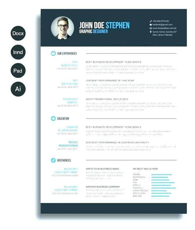 Template Curriculum Vitae Pages