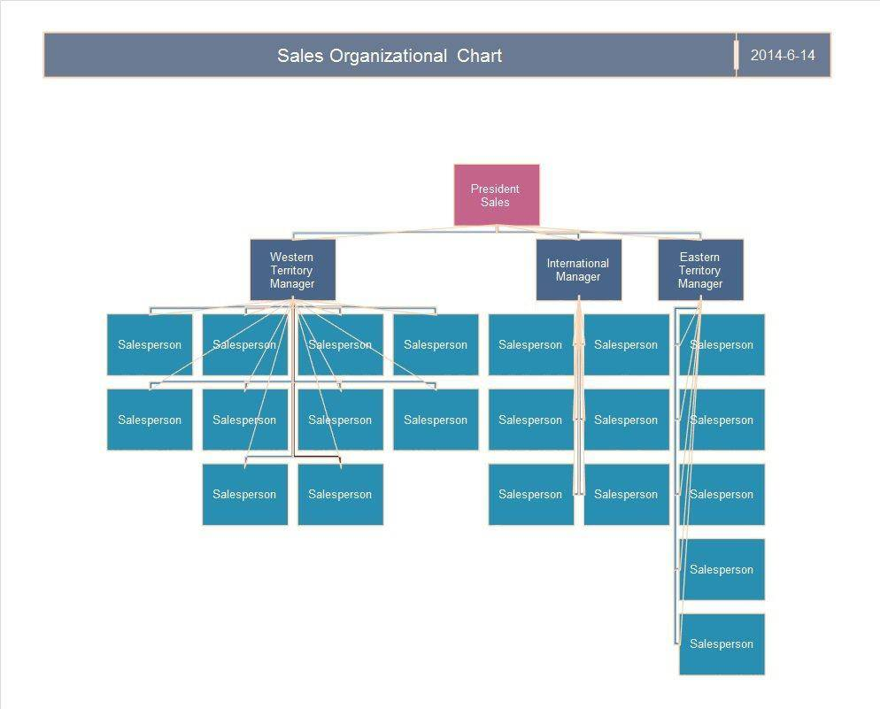 Template For Organizational Chart In Word 2010