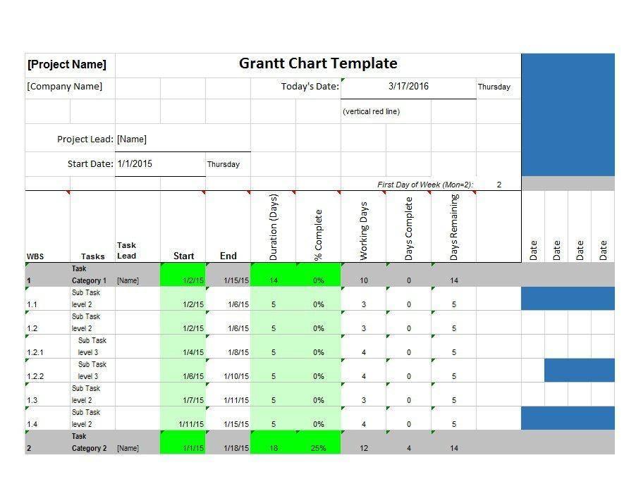 Template Gantt Chart Excel 2007