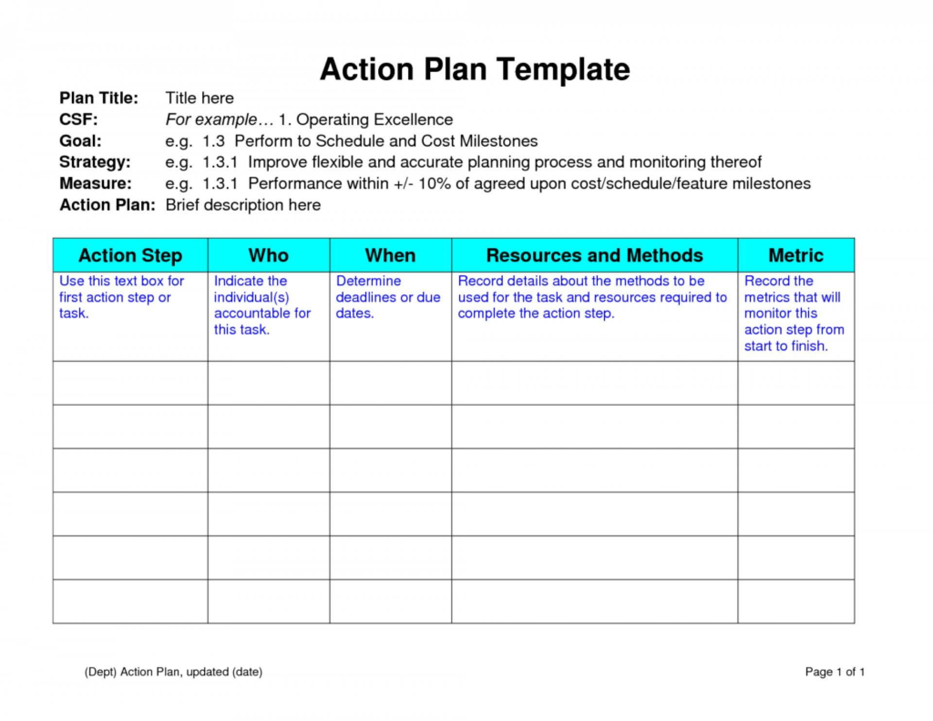 Territory Sales Plan Template Free