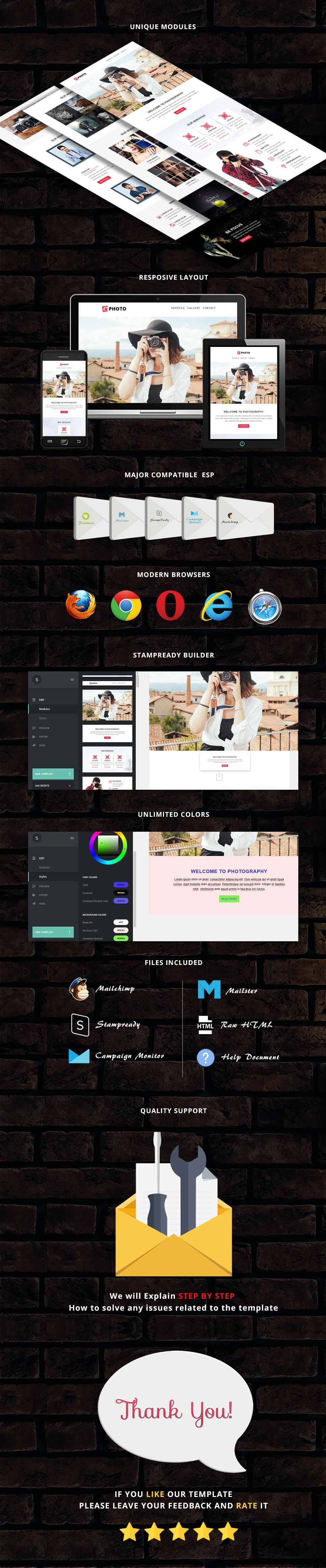 Themeforest Email Templates Nulled