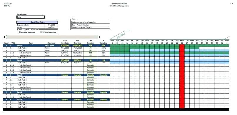 Timeline Chart Template Free Download