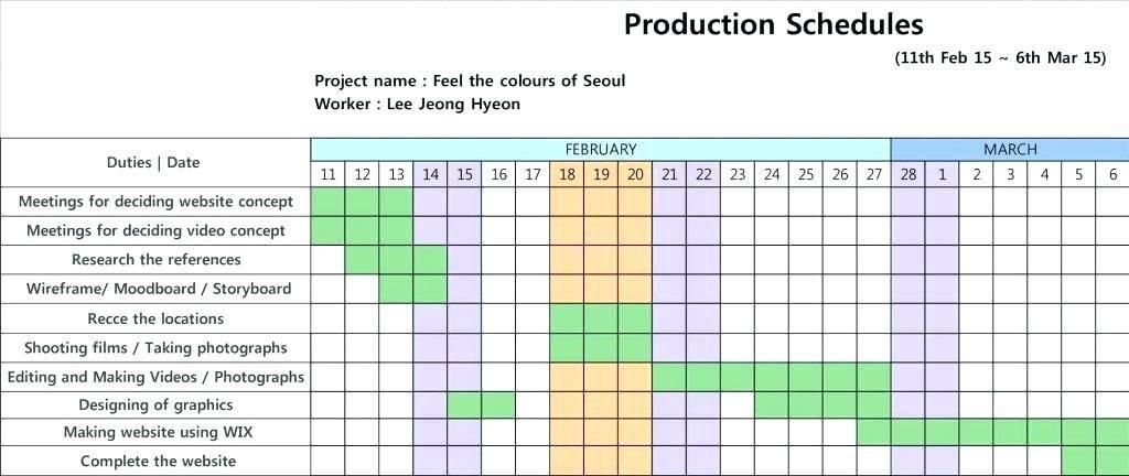 Timeline Chart Template Xls