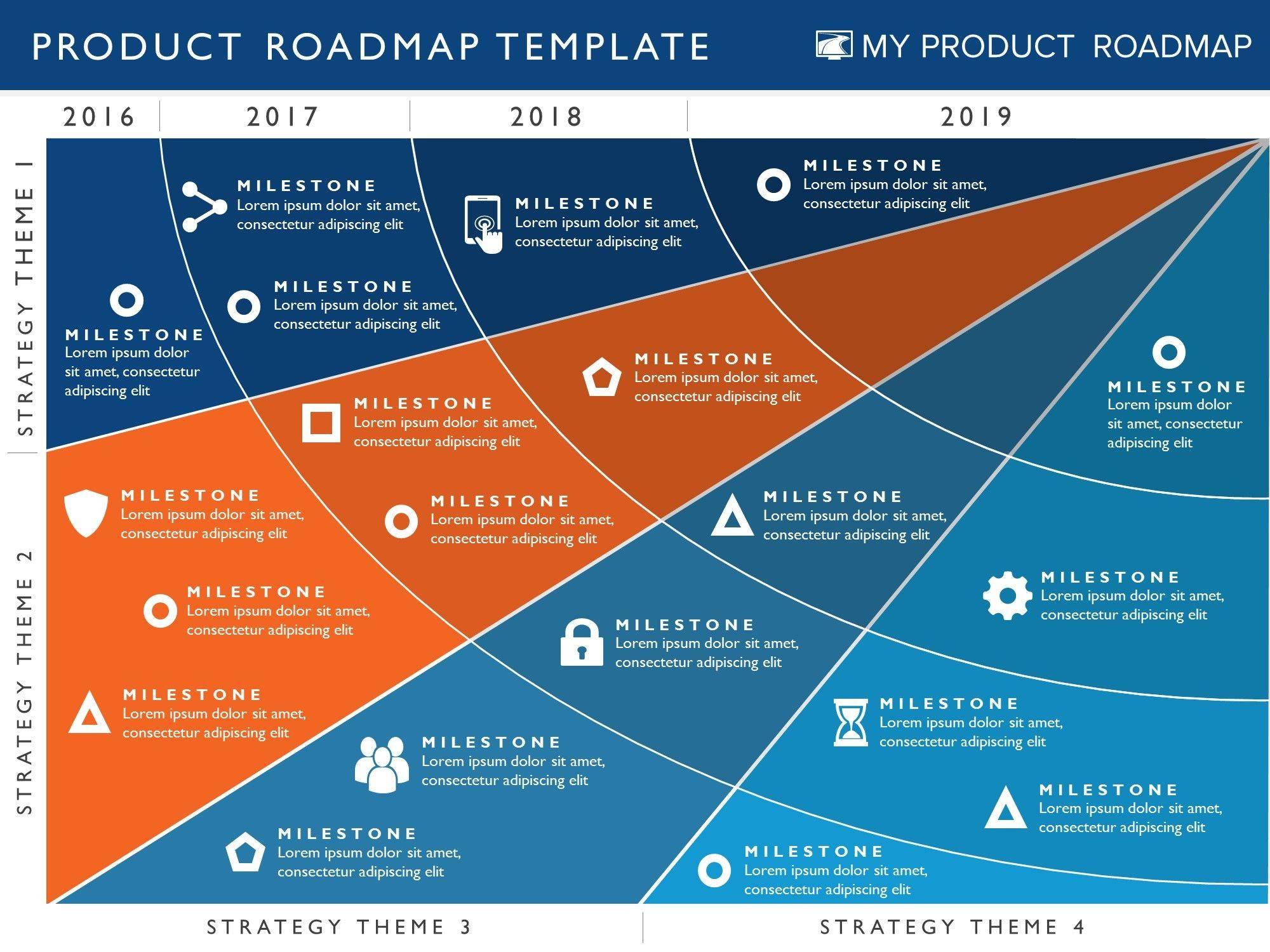 Timeline Roadmap Template Powerpoint