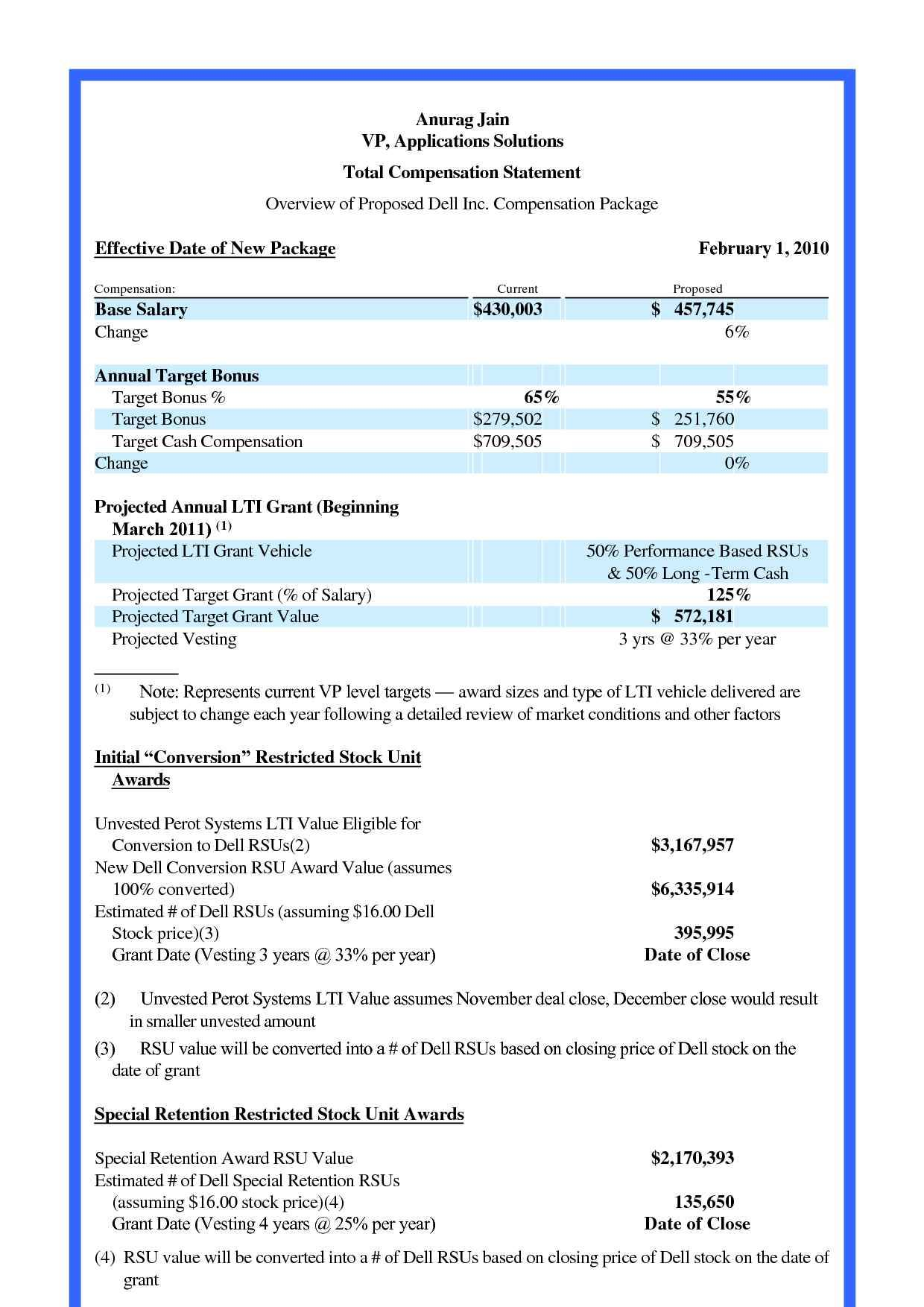 Total Compensation Statement Word Template