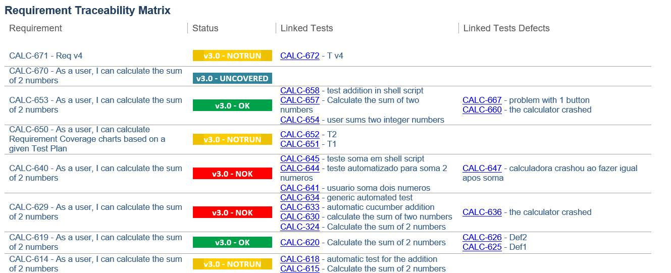 Traceability Matrix Template For Test Cases