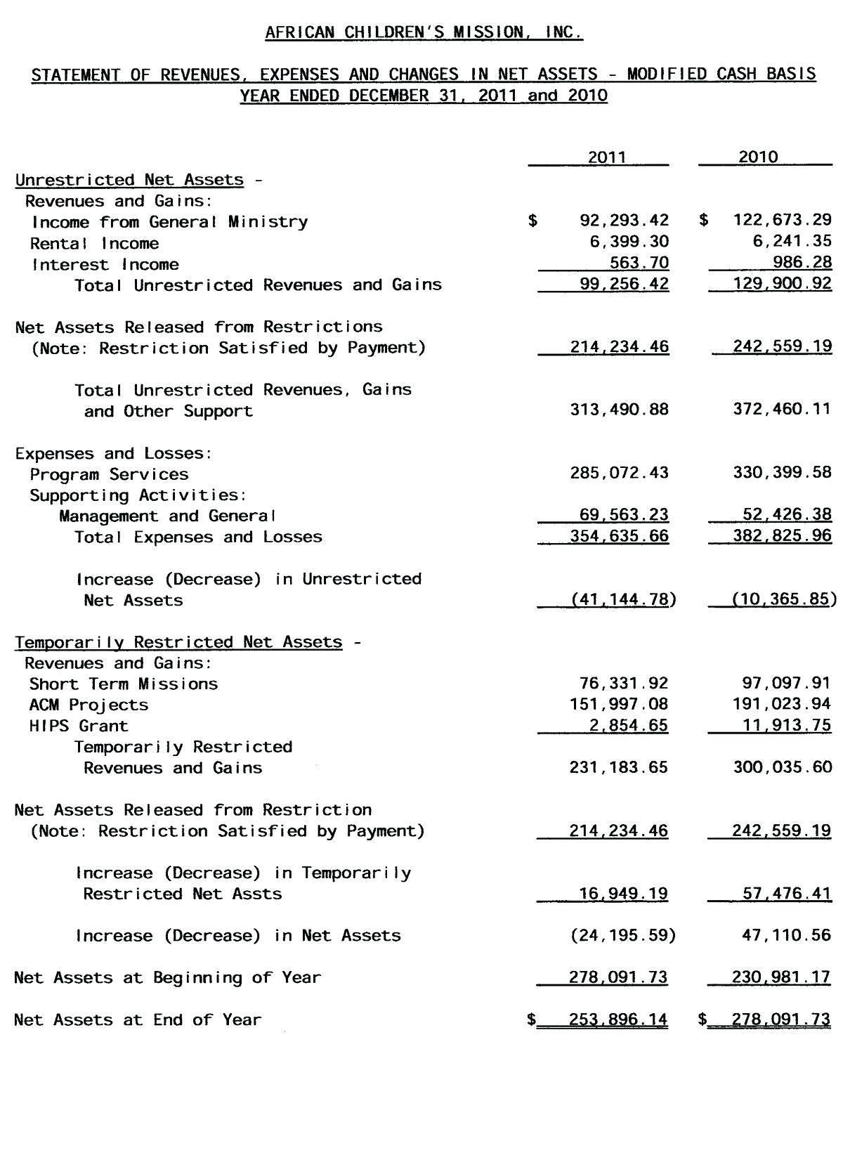 Trading Profit And Loss Account And Balance Sheet Example Pdf