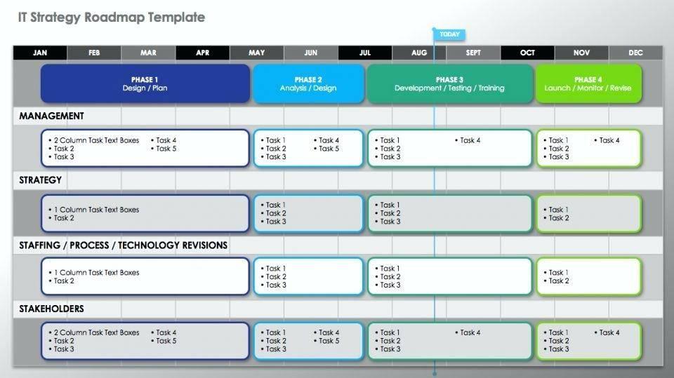 Training Roadmap Format