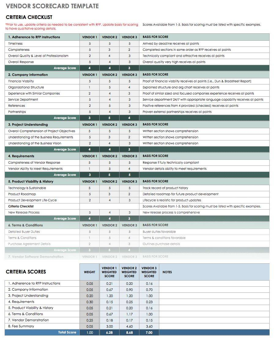 Training Vendor Assessment Template