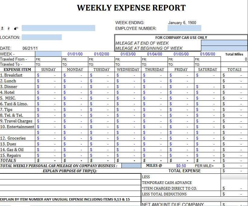 Travel Expense Tracking Spreadsheet Template