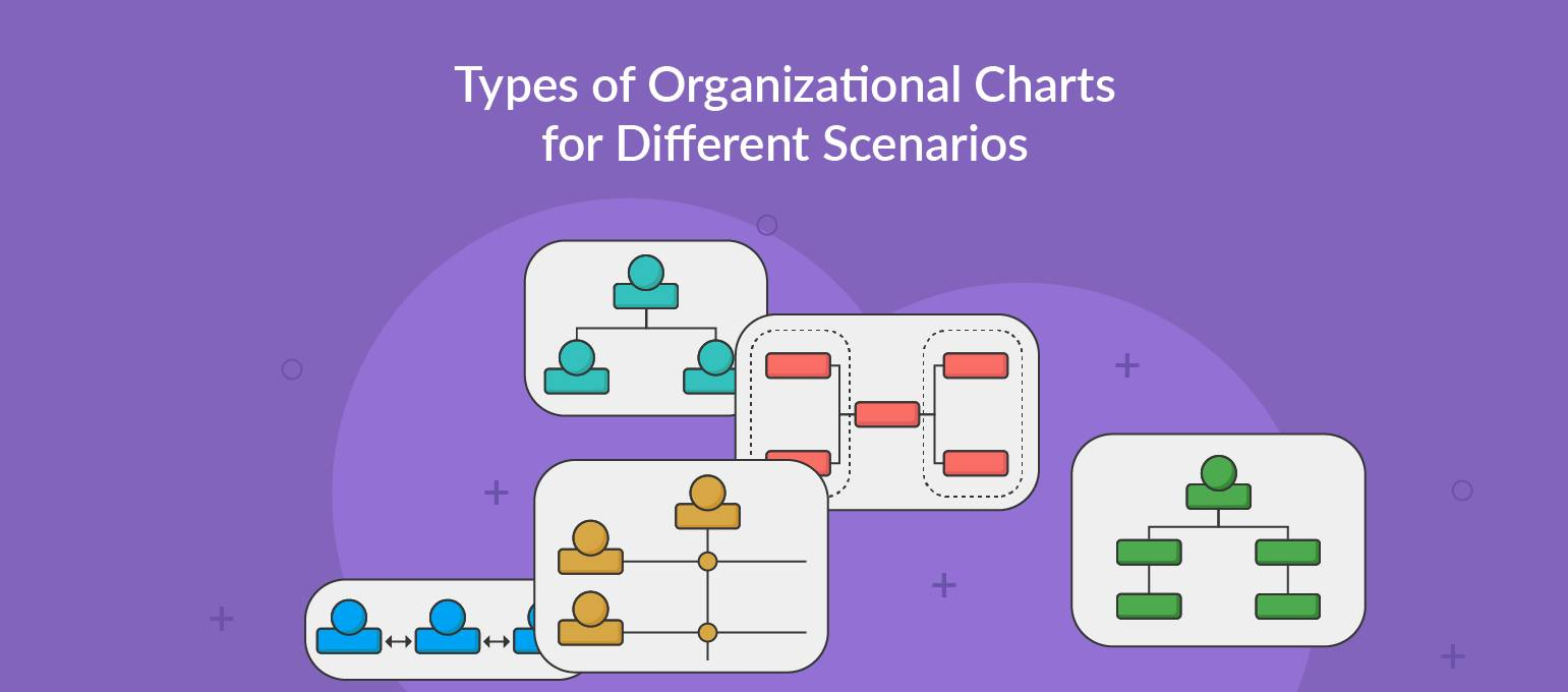 Types Of Organizational Charts Templates